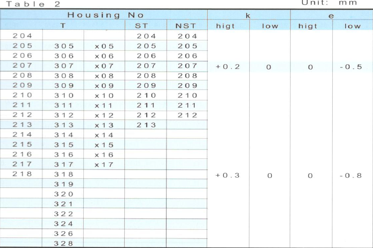 Bearing Housing 2