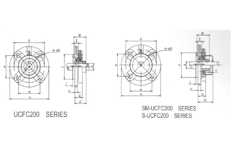 Flange Cartridge Units 2