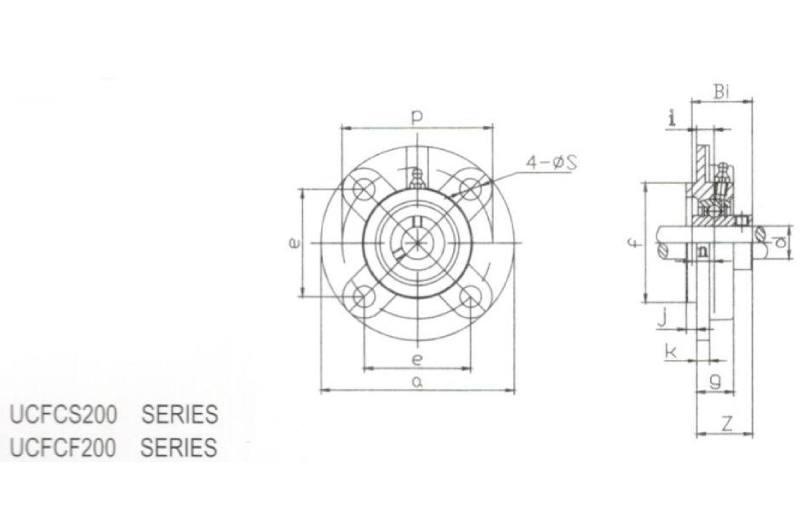 Flange Cartridge Units 5