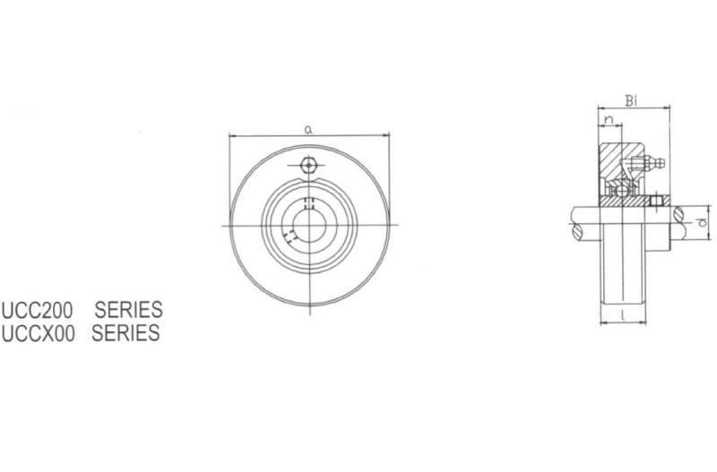 Cylindrical Cartridge Units