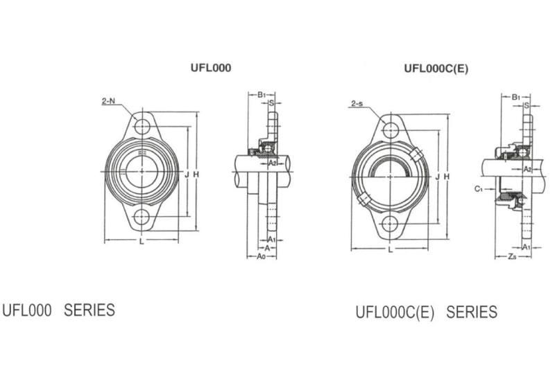 Zinc Alloy Bearing Units