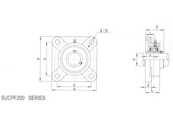Ball Bearing Units 3