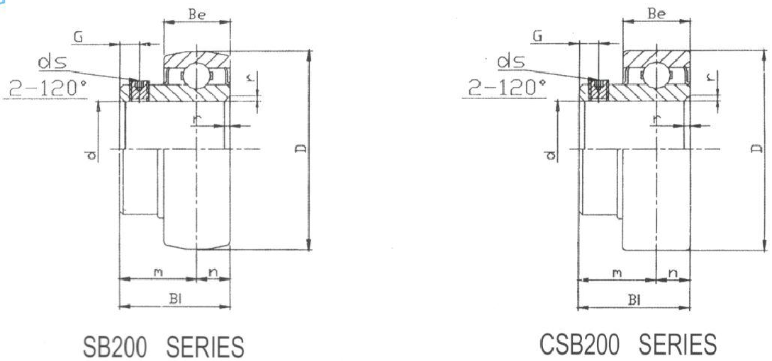 Ball Bearing Inserts SB201